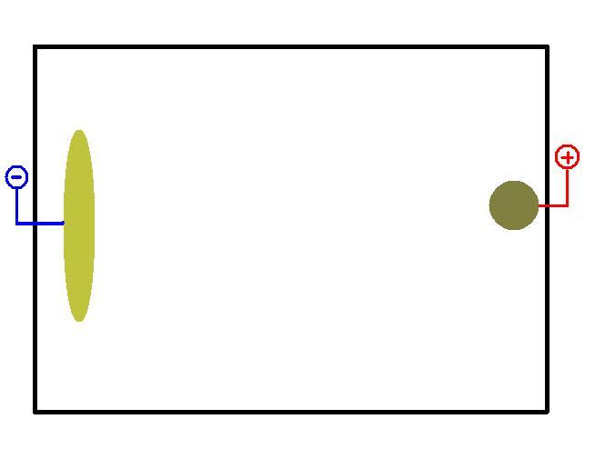Ниже схемы размещения анодов.